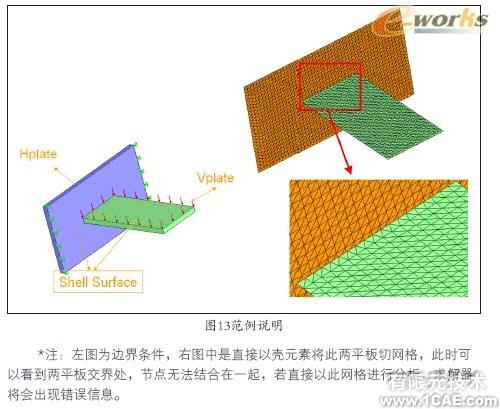 Cosmos工程师的设计分析工具+培训资料图片13