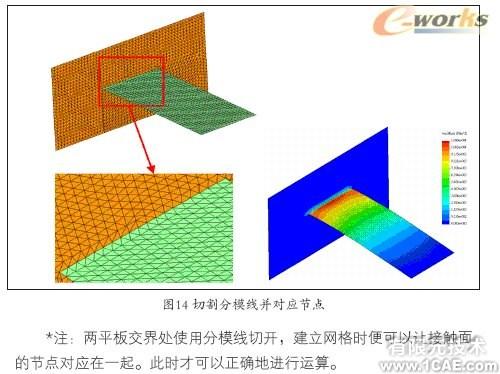 Cosmos工程师的设计分析工具+培训资料图片14