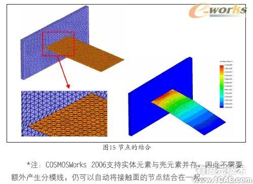 Cosmos工程师的设计分析工具+培训资料图片15