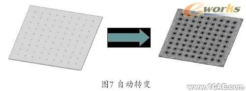 Cosmos工程师的设计分析工具+培训案例图片图片7