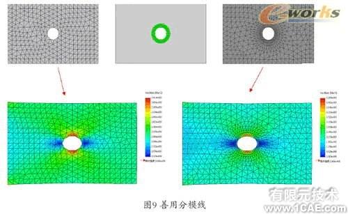 Cosmos工程师的设计分析工具+培训案例图片图片9
