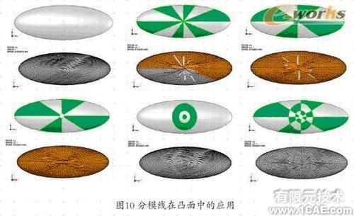 Cosmos工程师的设计分析工具+培训案例图片图片10