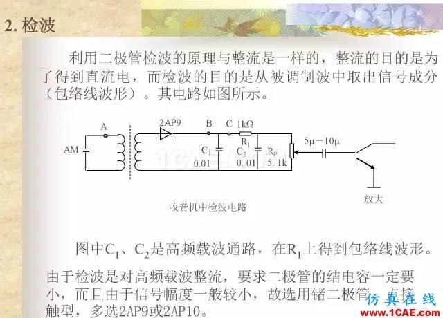 最全面的电子元器件基础知识(324页)HFSS结果图片240