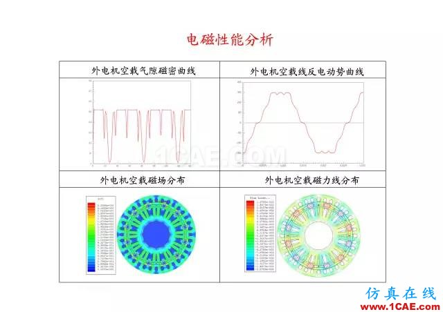 【PPT分享】新能源汽车永磁电机是怎样设计的?Maxwell技术图片63