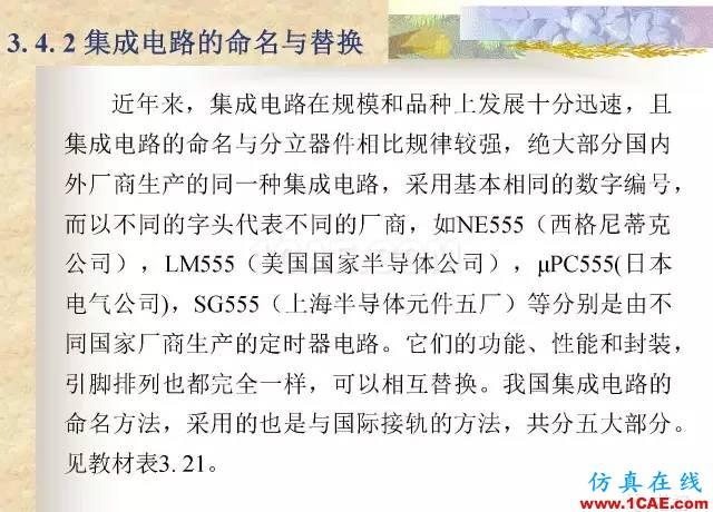 最全面的电子元器件基础知识(324页)HFSS分析图片297