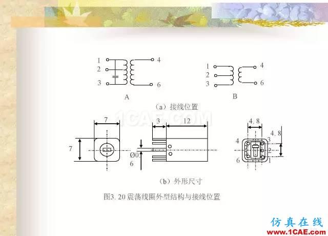 最全面的电子元器件基础知识(324页)HFSS培训的效果图片135