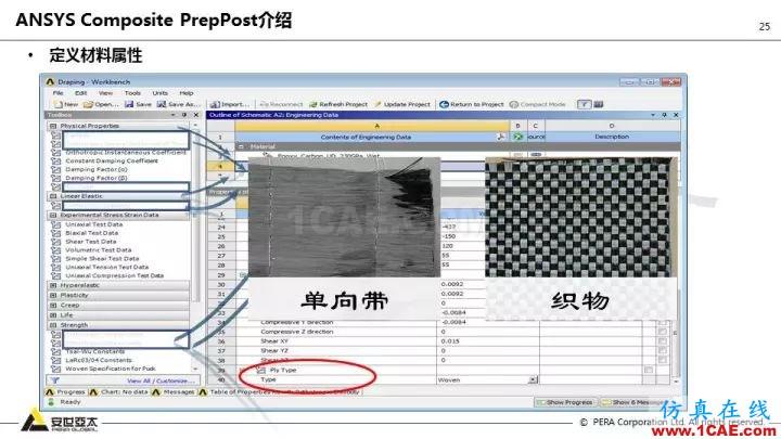 技术分享   58张PPT,带您了解ANSYS复合材料解决方案【转发】ansys仿真分析图片25