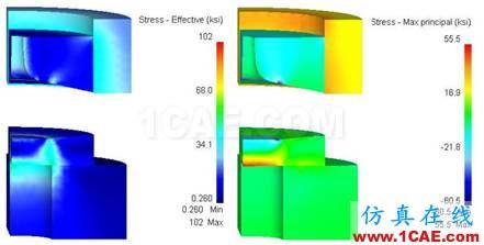 经验 | DEFORM模具应力分析Deform分析案例图片1