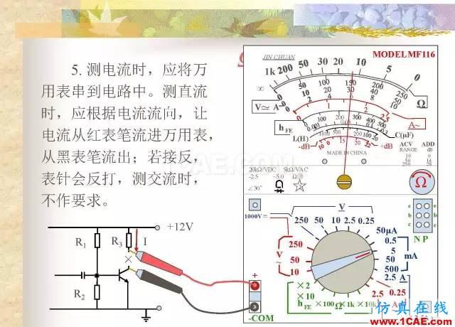 最全面的电子元器件基础知识(324页)HFSS仿真分析图片212