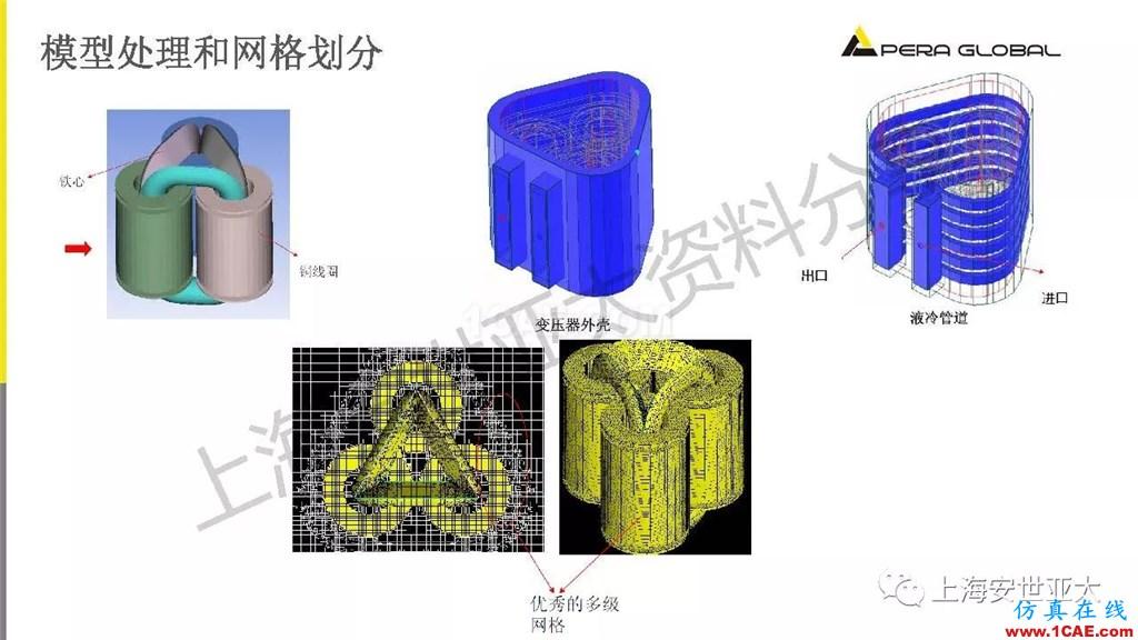 技术分享 | 电子系统散热设计分析与优化icepak分析图片28
