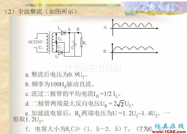 最全面的电子元器件基础知识(324页)HFSS图片234