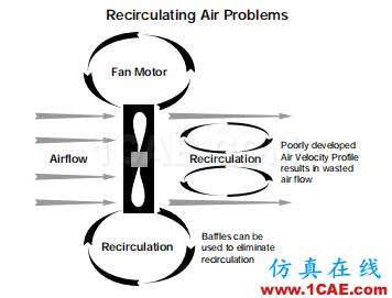 产品设计 | 电子散热工程中风扇选择的9大因素ansys培训的效果图片13