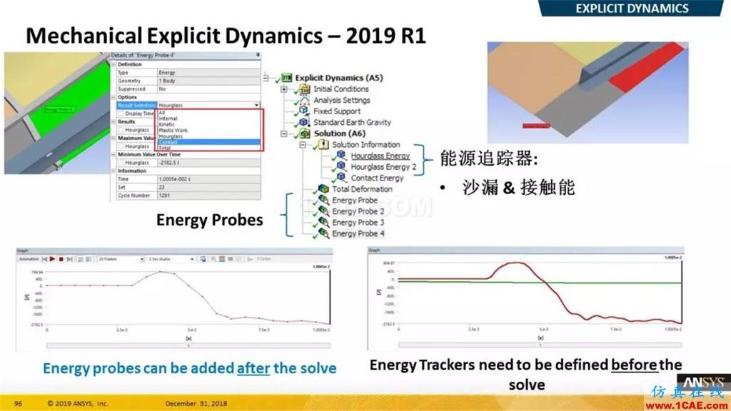 最新版本ANSYS 2019R1结构新功能介绍(二)ansys workbanch图片10