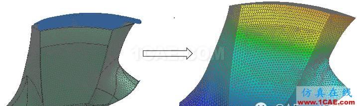 子模型(submodel)和子结构(substructural)分析(附视频)cfd技术图片8