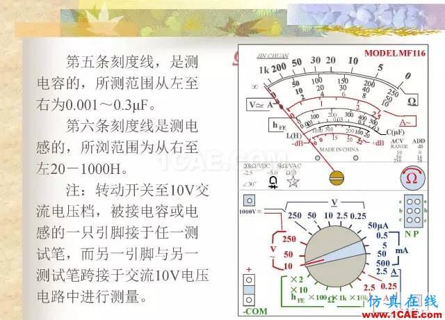 最全面的电子元器件基础知识(324页)HFSS培训的效果图片197