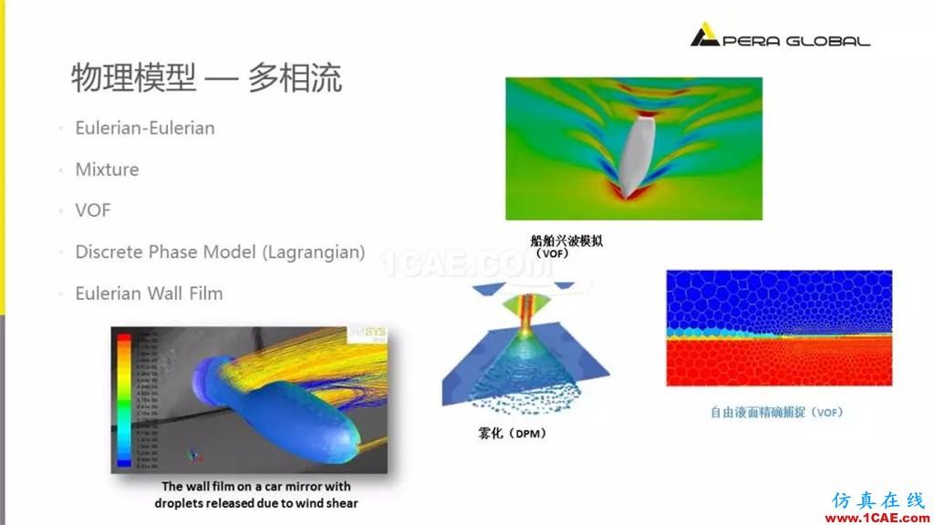 国产航母海试在即,从船舶相关Fluent流体分析看门道fluent培训课程图片14