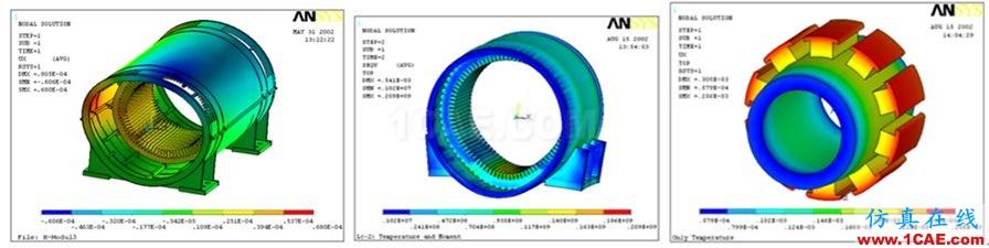 Ansys Maxwell/siwave 电机仿真咨询与专业定制开发Maxwell分析图片9