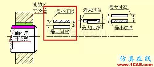 机械人不可缺少的四大类基础资料,建议永久收藏【转发】Catia应用技术图片24