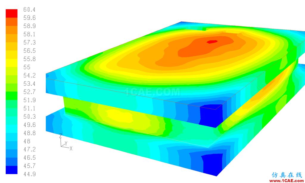 专栏 | 电动汽车设计中的CAE仿真技术应用ansys workbanch图片10