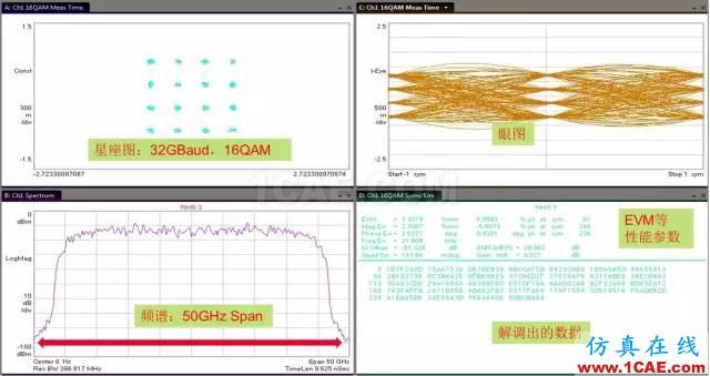 如何使用示波器进行射频信号测试(深度好文)HFSS结果图片12