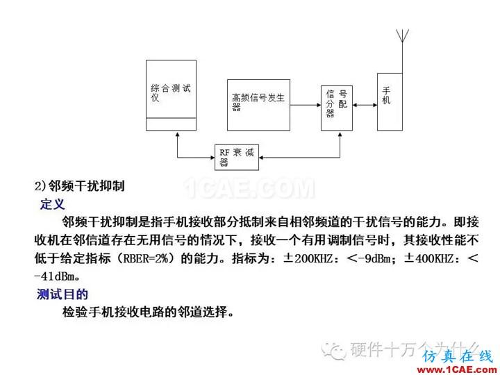 手机天线测试的主要参数与测试方法(以GSM为例)HFSS分析案例图片25