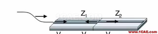 【科普基础】串扰和反射能让信号多不完整?HFSS培训课程图片5