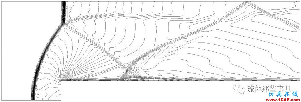 FLUENT和CFX的激波分辨能力怎么样?有图有真相fluent培训的效果图片15