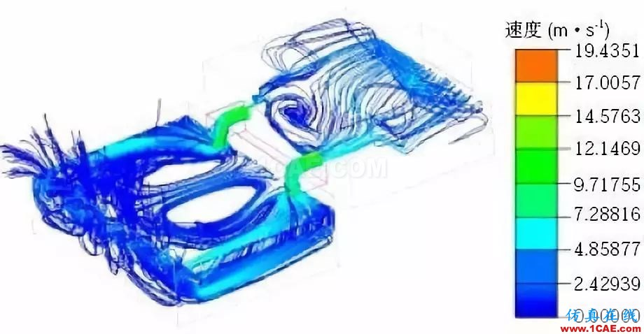 新能源汽车电池包液冷热流如何计算?ansys分析图片12