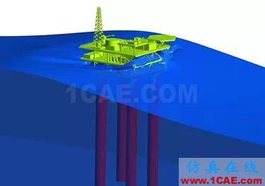 技巧 | 船舶与海洋CFD仿真——流体动力学与波浪冲击分析ansys图片2