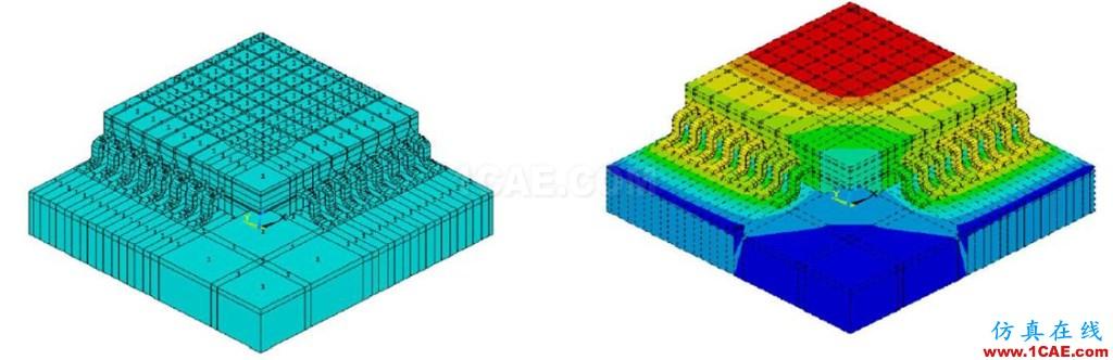 CAE仿真技术在电子电器行业的应用HFSS培训课程图片3