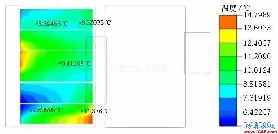新能源汽车电池包液冷热流如何计算?ansys分析图片13