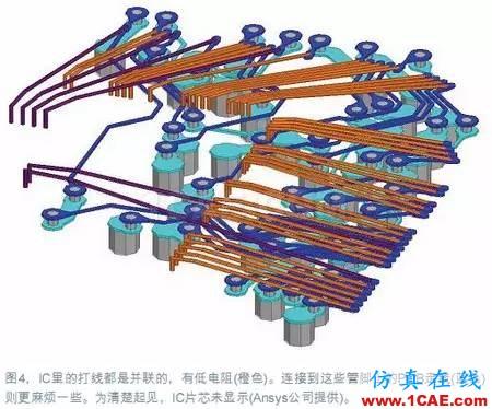 电源完整性(PI)仿真让电路板更完美+项目图片5