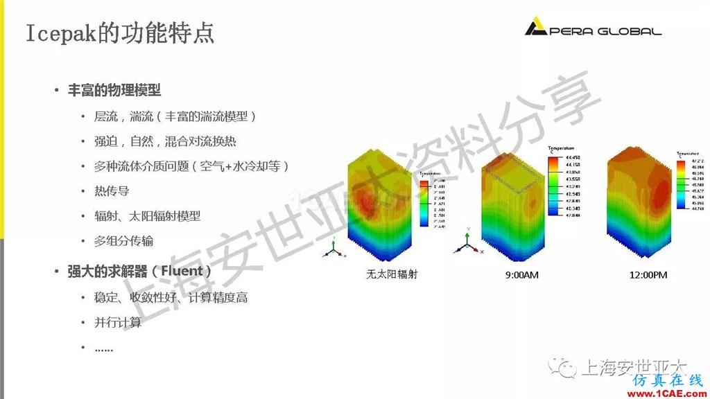 技术分享 | 电子系统散热设计分析与优化icepak仿真分析图片16