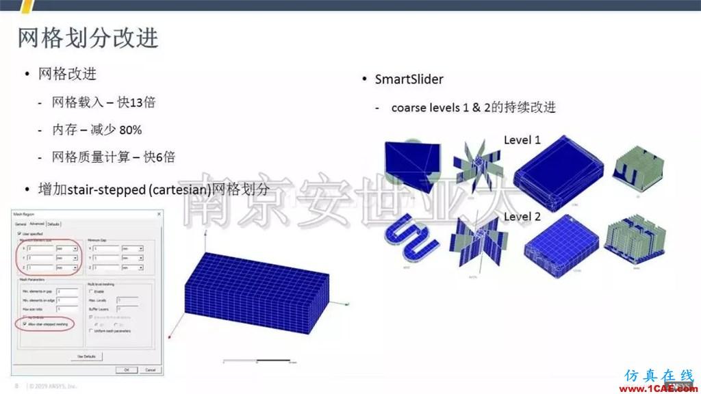 最新版本ANSYS Icepak 2019R1新功能介绍(一)icepak技术图片8