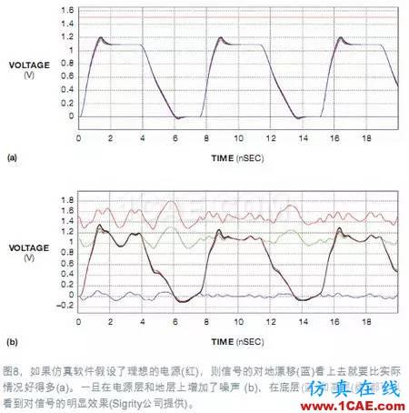 电源完整性(PI)仿真让电路板更完美+应用技术图片9