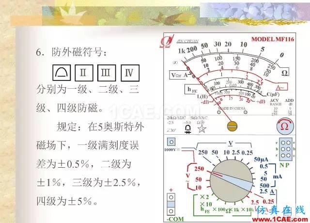 最全面的电子元器件基础知识(324页)HFSS结果图片202