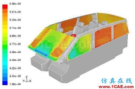 电动汽车设计中的CAE仿真技术应用ansys分析图片33