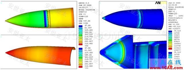 技术分享 | 雷达产品设计中的仿真技术应用HFSS培训的效果图片5