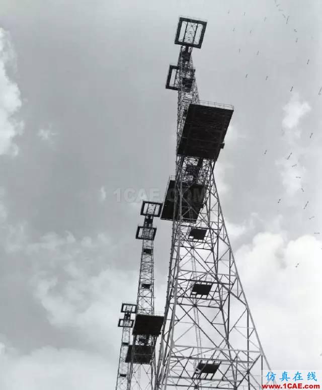 毛二可院士访谈录:军用雷达纵横HFSS仿真分析图片4