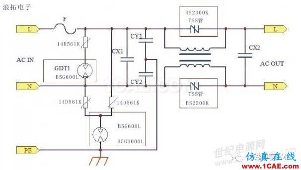 瞬变干扰吸收器件讲解(三)——TVS管与TSS管HFSS分析图片20