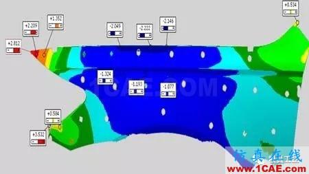 基于Autoform的汽车翼子板回弹补偿方法研究autoform汽车仿真图片3
