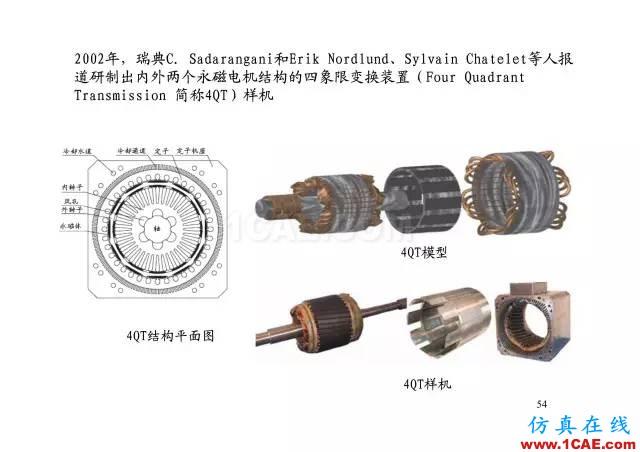 【PPT分享】新能源汽车永磁电机是怎样设计的?Maxwell学习资料图片53