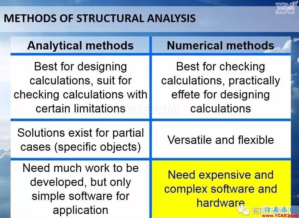 航空结构分析(结构力学)系列---7(有限元分析)ansys培训的效果图片28