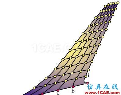 子模型(submodel)和子结构(substructural)分析(附视频)cfd分析案例图片15