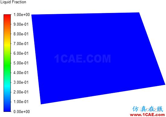 【Fluent实例】汽车风挡除霜【转发】fluent仿真分析图片31