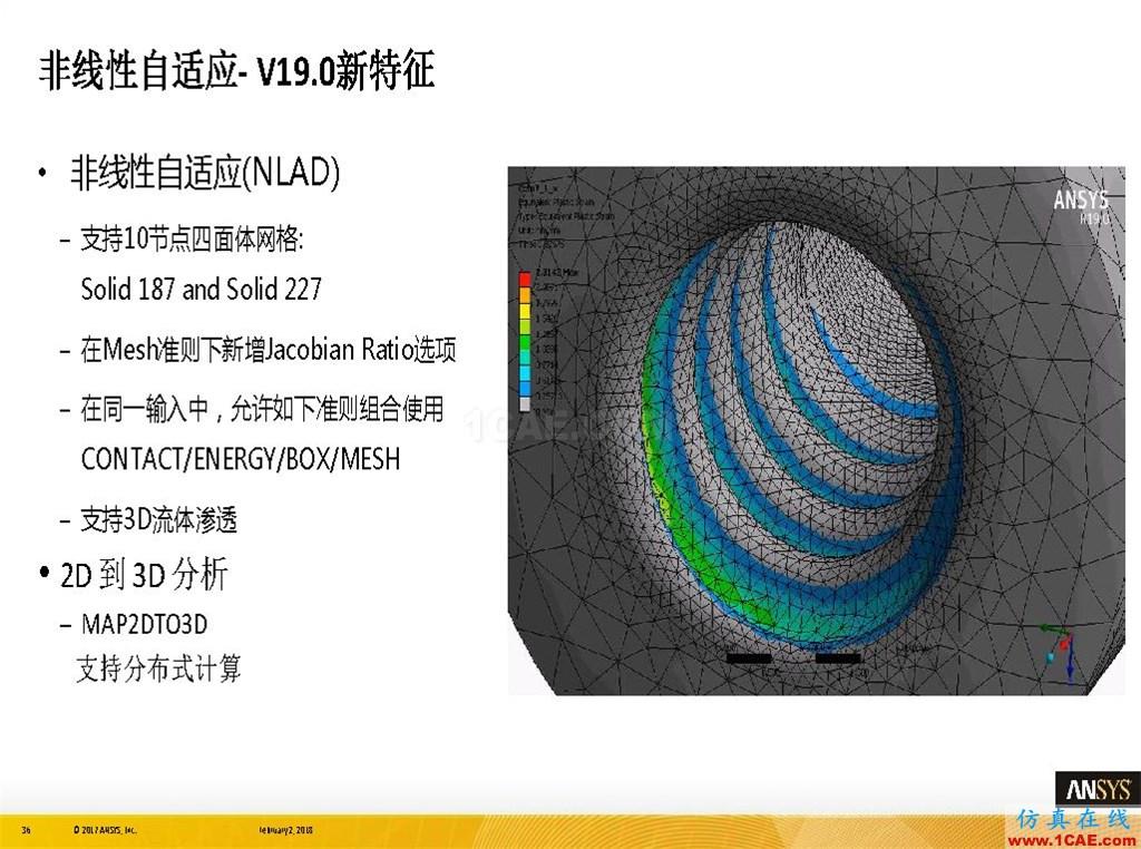 ANSYS19.0新功能 | 结构功能详解ansys分析图片36