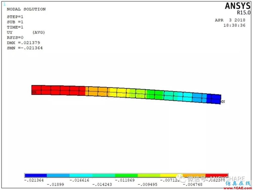 有限元分析与ANSYS软件应用【转发】ansys分析图片3