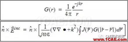 HFSS算法及应用场景介绍HFSS结果图片4