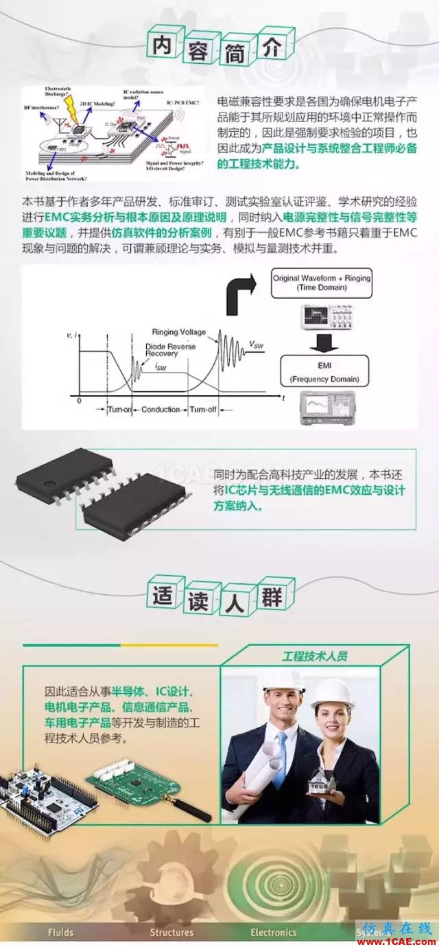 ansys电磁兼容培训推荐:《电磁兼容原理分析与设计技术》HFSS分析图片2