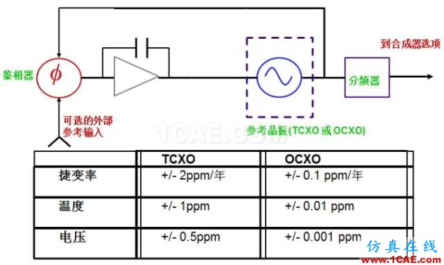IC好文推荐:信号源是如何工作的?HFSS仿真分析图片14